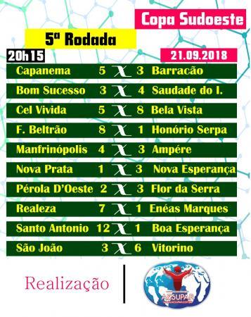 Encerrada a 5ª Rodada da Copa Sudoeste de Futsal