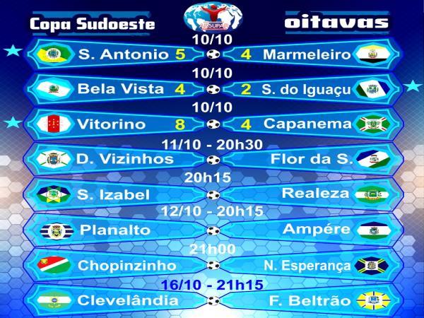 Três equipes já garantiram vaga nas quartas de final da Copa Sudoeste de Futsal 2018